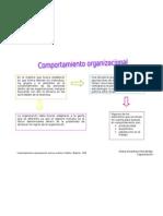 Concepto de comportamiento organizacional