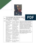 Cronología_Antonio_José_de_Sucre-ANH
