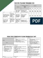 pelan strategikPDGN10(2)