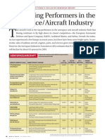 Top Performers Aerospace Aircraft Industry