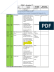 Draft Schedule for Bangkok ServICE Conference