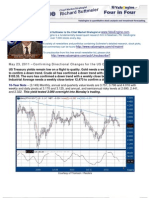 Confirming Directional Changes for the US Capital Markets
