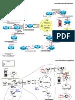 Ieatc Sc.v3.Diagrams