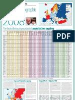 Europe Demographics