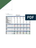 Sample Report Multi PM