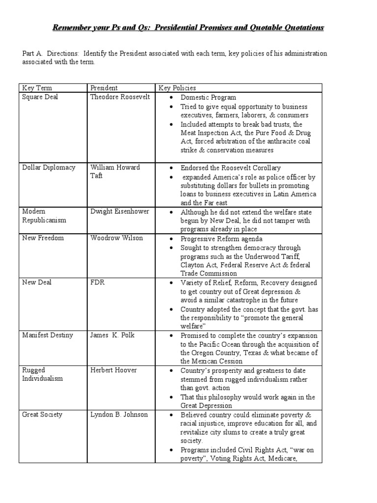 apush chapter 34 id terms essay Key vocabulary terms for the corresponding chapter in the american pageant chapter 33 - the war to end wars chapter 34 apush chapter 16.