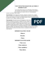 CLASIFICACIÓN DE VINOS POR GRADO DE ALCOHOL Y FERMENTADO