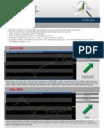 Forex Market Insight 24 May 2011