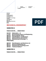 Mechanical Engg Syllabus