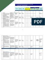 Plan de travail 2011 sur l'UN Cares à Madagascar