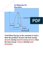 5 Energy Profile Diagram for Exothermic and Endothermic Reaction
