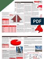 Ficha Región de la Comunidad de Madrid