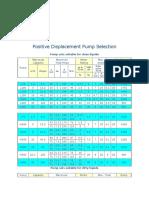 Positive Displacement Pump Selection