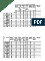 TABELUL DE DATE PENTRU STATISTICA GENERALĂ PROBLEMA MARE