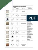 ELECTRICIDAD.simbolos