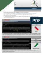 Forex Market Insight 25 May 2011