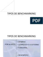 TIPOS DE BENCHMARKING