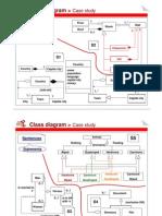 UML Solutions