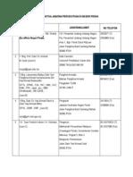 Senarai Ketua Jabatan Perak