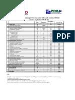 2008_BudgetsBugetul Estimativ Pentru Produce Re A Castravetilor Prin Seminte (Hibrizi)