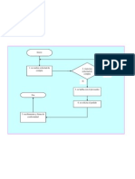 diagrama de flujo compras