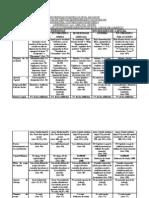 Cuadro Comparativo Sobre Caractersticas de Las Sociedades Mercantiles