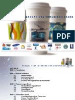 5 pengembangan dan komunikasi brand 2007 - presentasi kel 1