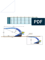 Tableau de Dimensions SPADE