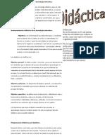 carta didactica