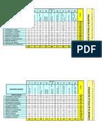 Risultati elezioni Amministrative Altavilla Silentina 15 e 16 Maggio 2011