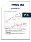 Rydex Report for 5.26.11