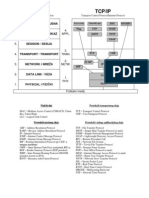 TCP-IP protokoli - šalabahter