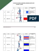 Daftar Abjad Bendera Dan Semapore