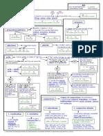 POS Study Sheet Rev  8 06