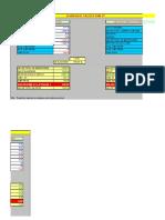 Tabela IVA ST