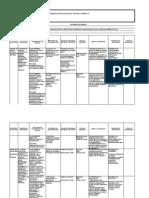 diseño  y planeación de actividades de aprendizaje para gestionar proyectos