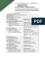 Catalago de Actividades Economicas (SHCP)