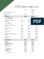 ACC Analysis by Vikram