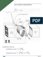 instrumentos_magnetoeletricos