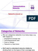 Ccnet Lec 02 Networks Around