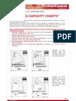 Crane Lifting Capacity