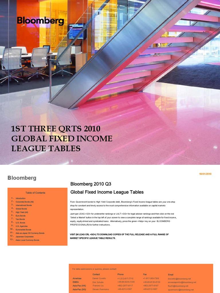Bloomberg_LeagueTable2010_FixedIncome | Bloomberg L P