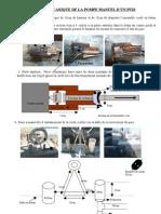 Systeme Mecanique de La Pompe Manuel