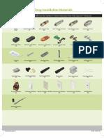 CATV Drop Installation Materials