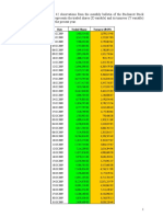Managerial Data Analysis
