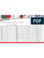Antibiotic Selection Guide Poster