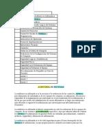 Auditoría de Sistemas