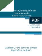 4 - Metodo de la pedagogía - Rafael Florez