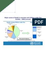 CAH Causes Death u5 Neonates 2008