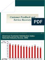 Customer Feedback f